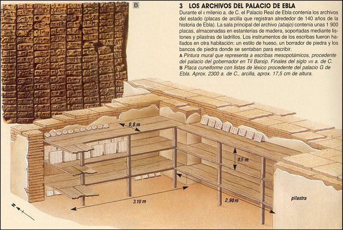 Archaeologist: Royal Palace of Ebla, Living Archive of Syria HmarchivocuG